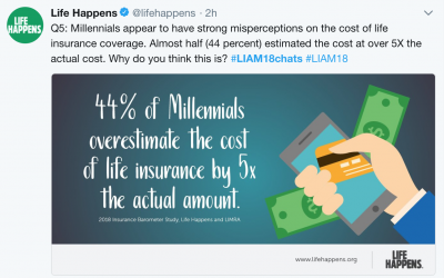 Hey, Millennials. Life Insurance Is Now 80% Off!